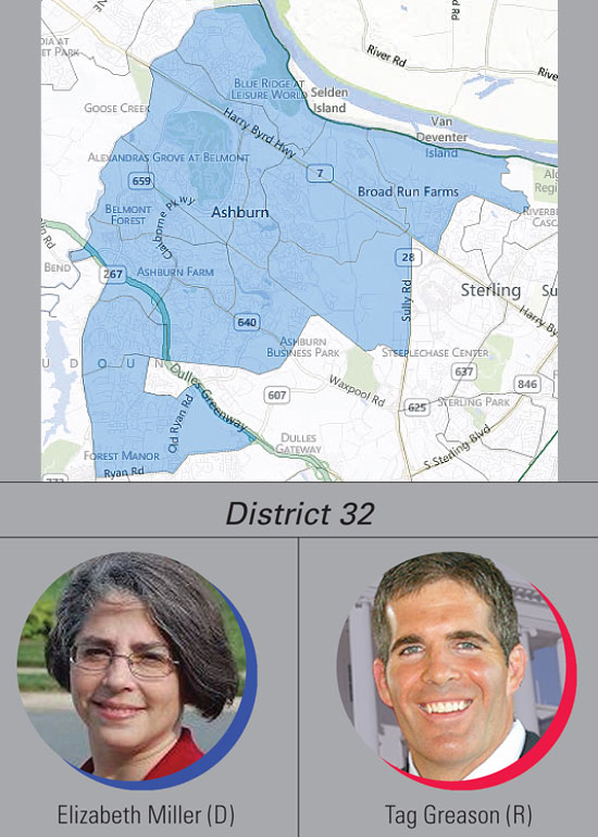 District 32: Miller, Greason