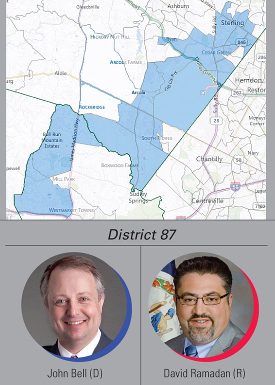 District 87: Bell, Ramadan